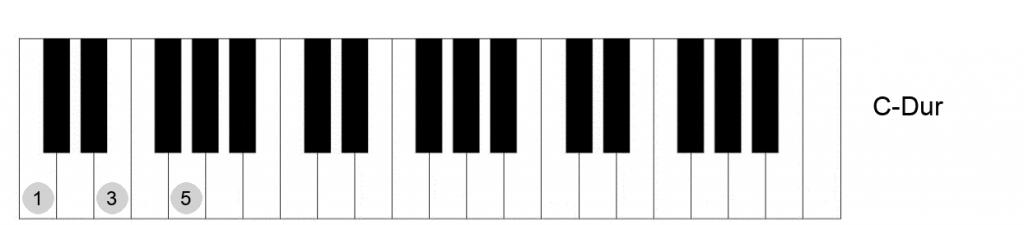 Piano C-Dur